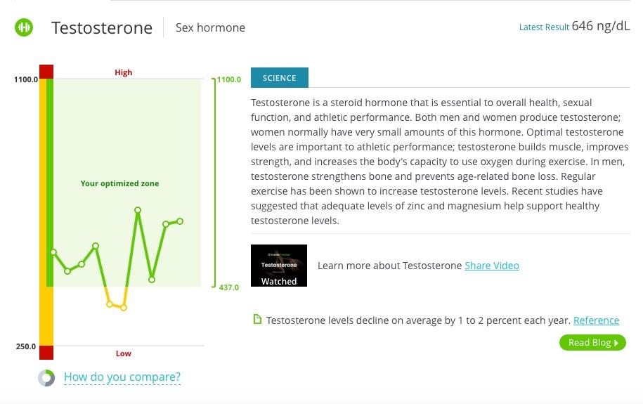 lean machine hormone