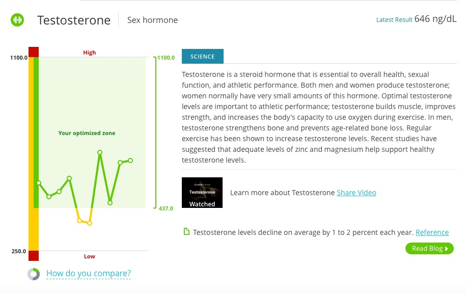 Testosterone_and_Body_Fat