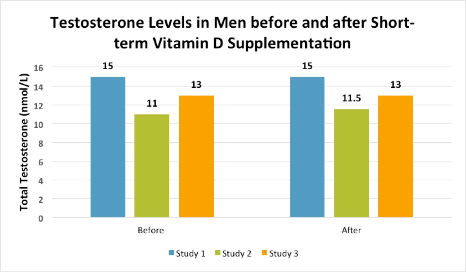 Vitamin_D_Set_4